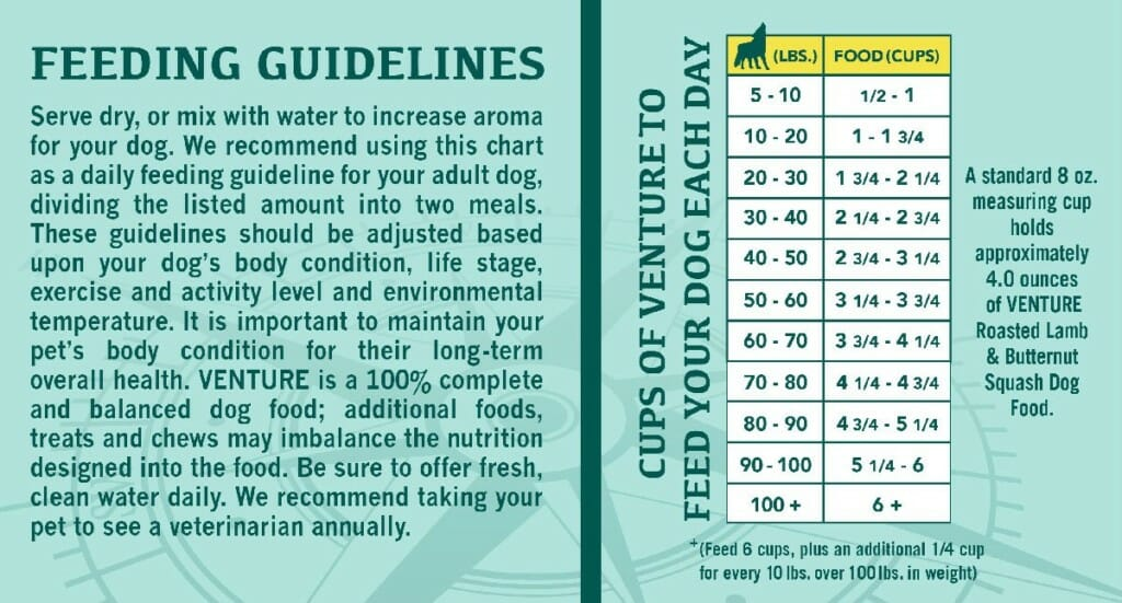 Example of feeding guidelines from an Earthborn Holistic Venture dog food label