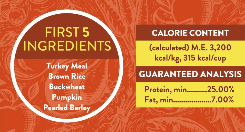 A graphic showing nutritional information for the refreshed Earthborn Holistic Weight Control dog food