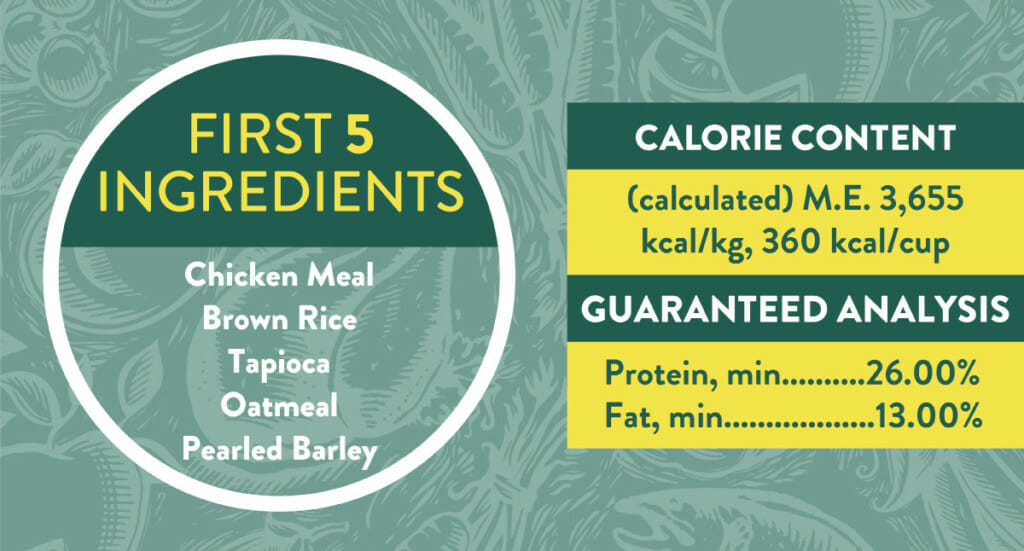 A graphic showing nutritional information for the refreshed Earthborn Holistic Large Breed dog food