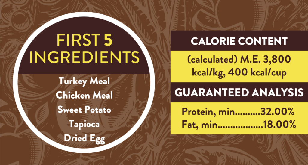 A graphic showing the first five ingredients of the new Earthborn Holistic Primitive Natural recipe