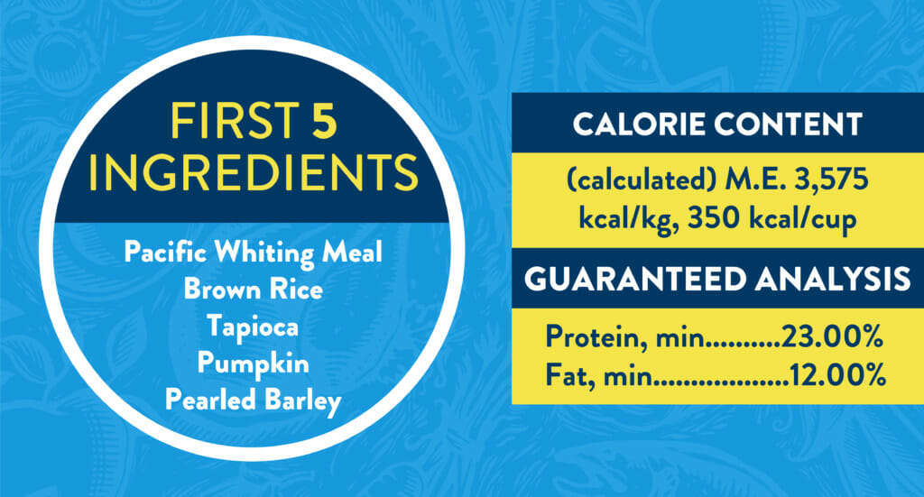 A graphic showing nutritional info for the new Ocean Fusion recipe